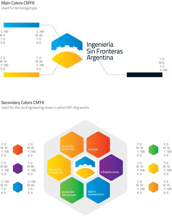 ISF_Manual_Identidad_eng
